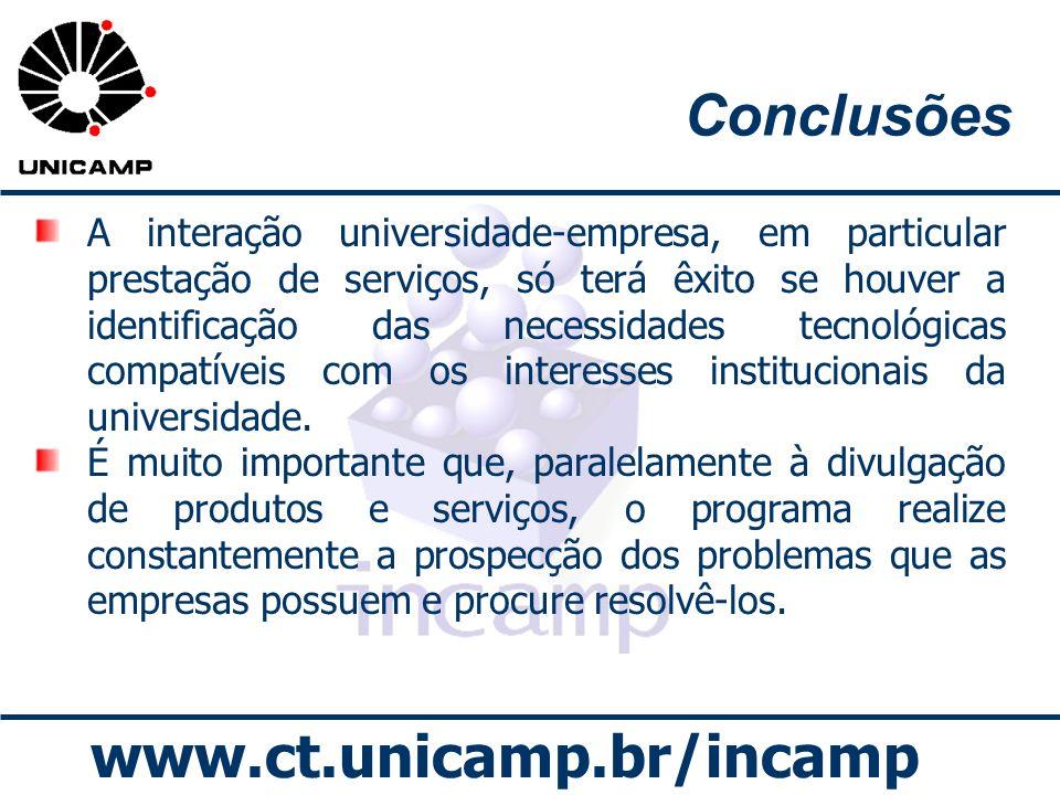 www.ct.unicamp.br/incamp Conclusões A interação universidade-empresa, em particular prestação de serviços, só terá êxito se houver a identificação das