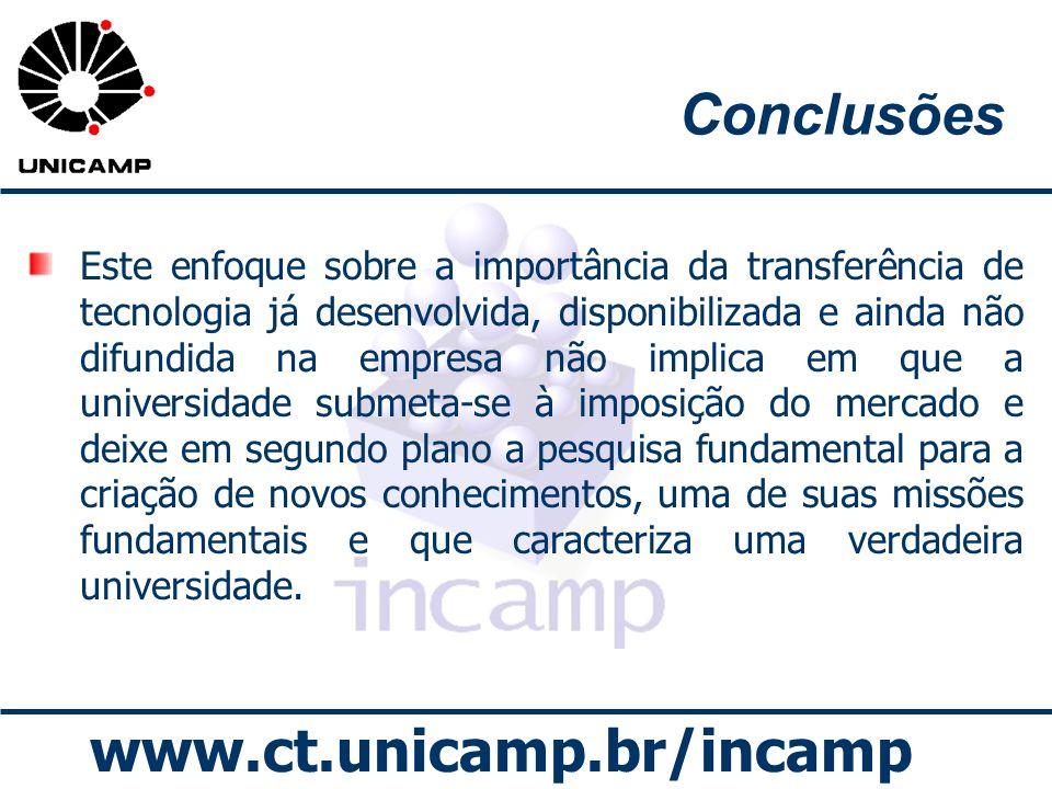 www.ct.unicamp.br/incamp Conclusões Este enfoque sobre a importância da transferência de tecnologia já desenvolvida, disponibilizada e ainda não difun