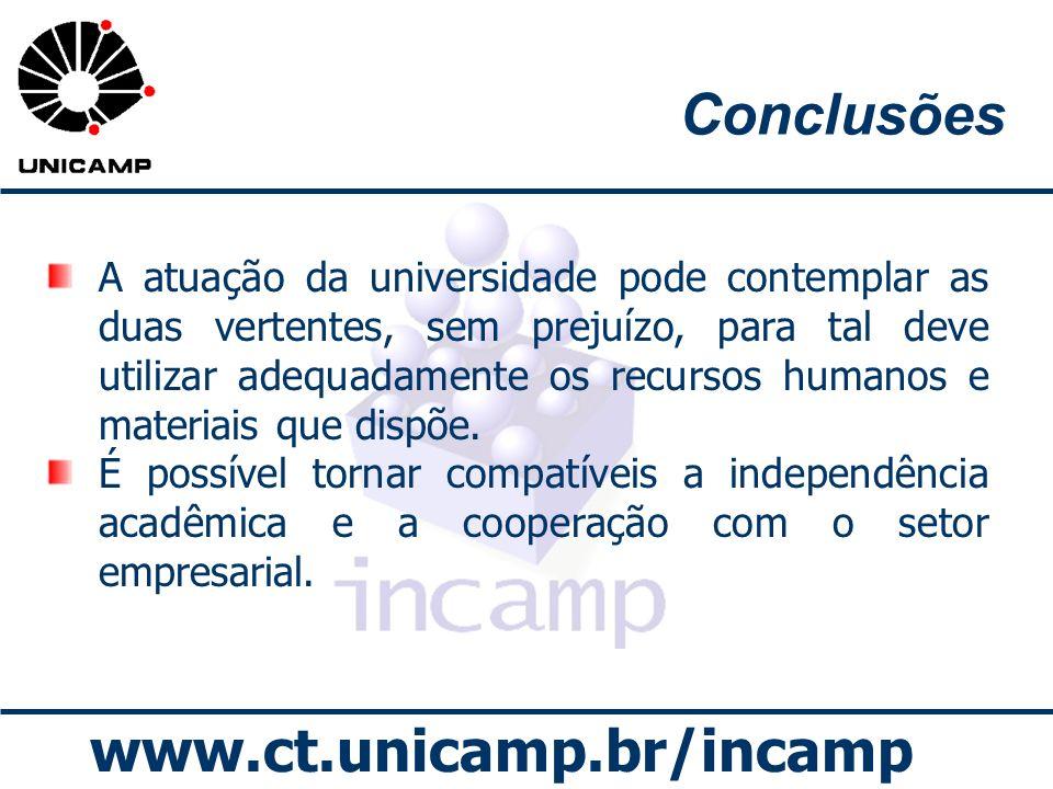 www.ct.unicamp.br/incamp Conclusões A atuação da universidade pode contemplar as duas vertentes, sem prejuízo, para tal deve utilizar adequadamente os