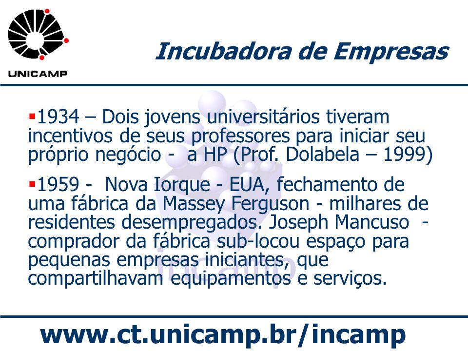 www.ct.unicamp.br/incamp Incubadora de Empresas 1934 – Dois jovens universitários tiveram incentivos de seus professores para iniciar seu próprio negó