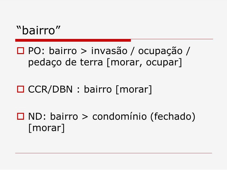 bairro PO: bairro > invasão / ocupação / pedaço de terra [morar, ocupar] CCR/DBN : bairro [morar] ND: bairro > condomínio (fechado) [morar]