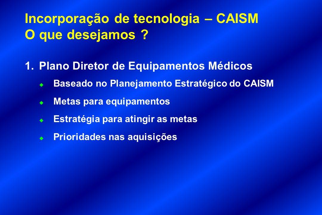 Incorporação de tecnologia – CAISM O que desejamos ? 1.Plano Diretor de Equipamentos Médicos u Baseado no Planejamento Estratégico do CAISM u Metas pa