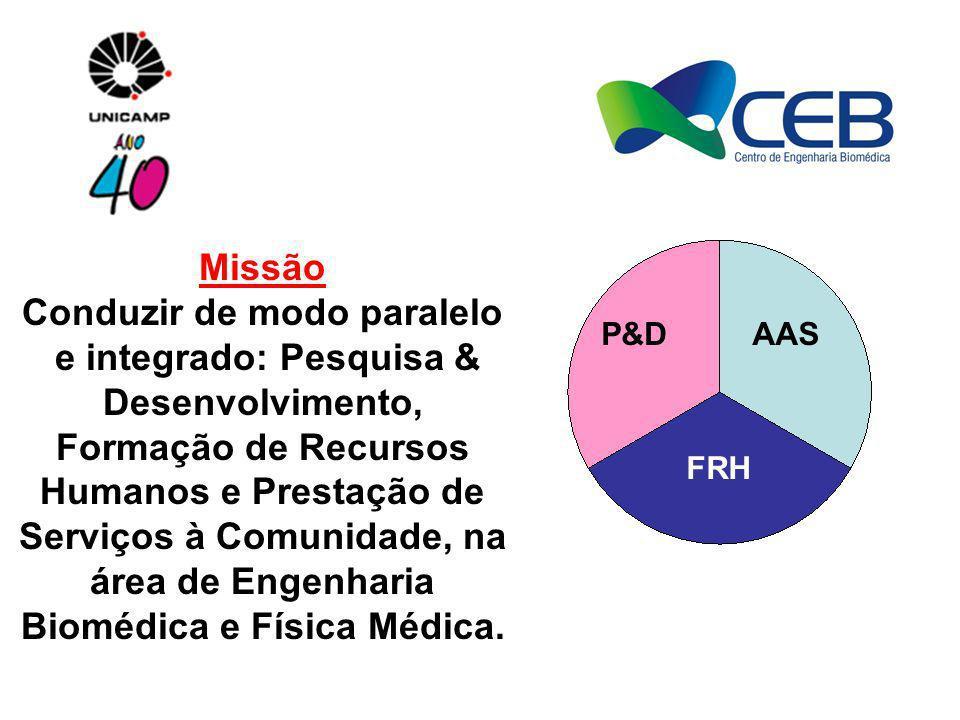 Missão Conduzir de modo paralelo e integrado: Pesquisa & Desenvolvimento, Formação de Recursos Humanos e Prestação de Serviços à Comunidade, na área d
