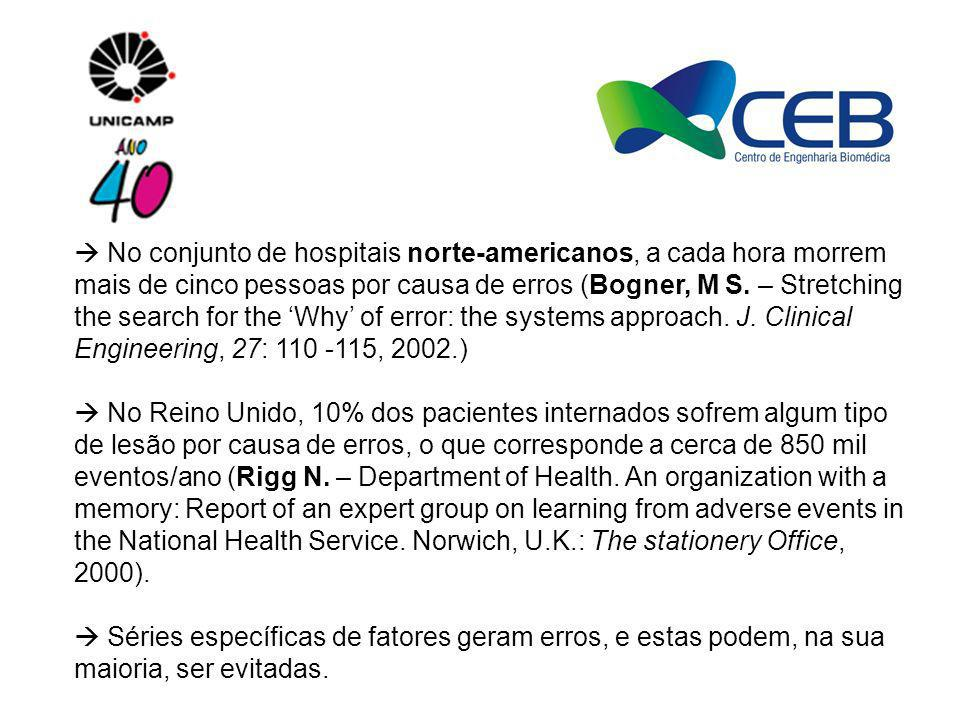 No conjunto de hospitais norte-americanos, a cada hora morrem mais de cinco pessoas por causa de erros (Bogner, M S. – Stretching the search for the W