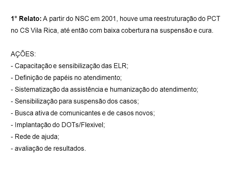1° Relato: A partir do NSC em 2001, houve uma reestruturação do PCT no CS Vila Rica, até então com baixa cobertura na suspensão e cura.