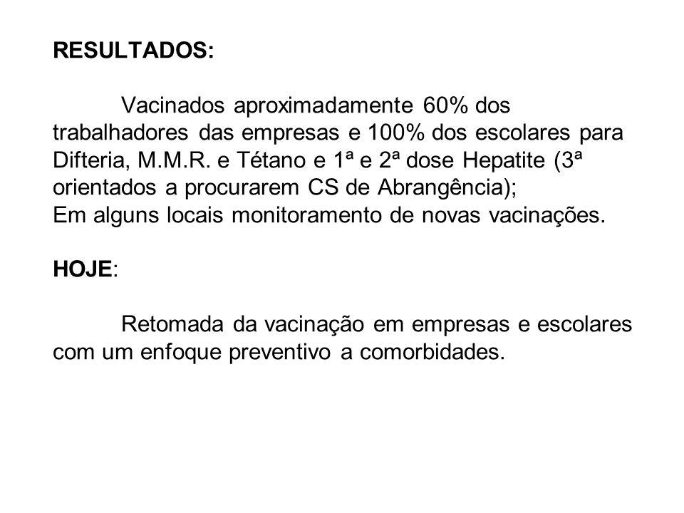 RESULTADOS: Vacinados aproximadamente 60% dos trabalhadores das empresas e 100% dos escolares para Difteria, M.M.R.