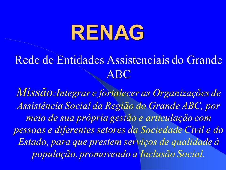 RENAG Rede de Entidades Assistenciais do Grande ABC Missão :Integrar e fortalecer as Organizações de Assistência Social da Região do Grande ABC, por m