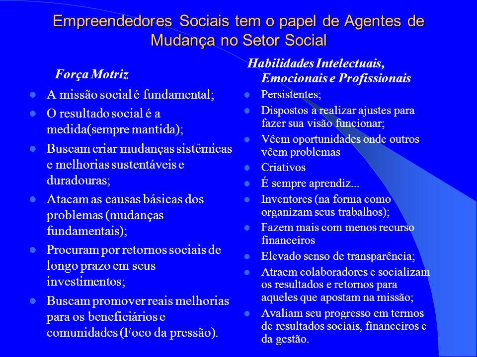 Empreendedores Sociais tem o papel de Agentes de Mudança no Setor Social Força Motriz A missão social é fundamental; O resultado social é a medida(sem