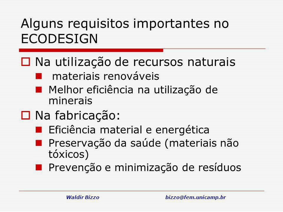 Waldir Bizzo bizzo@fem.unicamp.br Alguns requisitos importantes no ECODESIGN Na utilização de recursos naturais materiais renováveis Melhor eficiência
