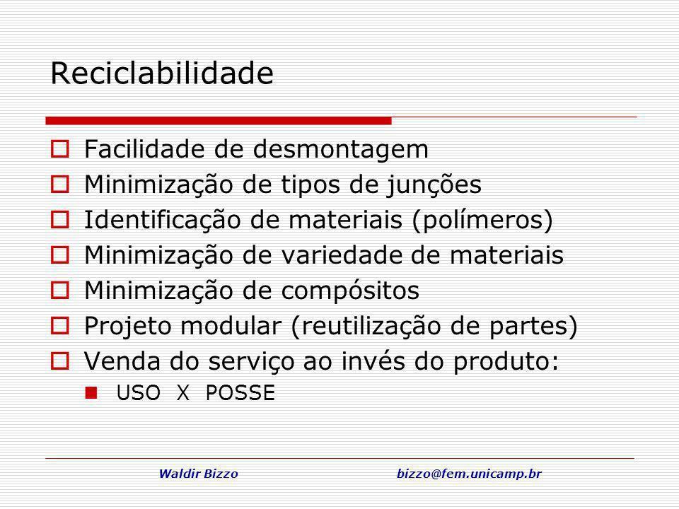 Waldir Bizzo bizzo@fem.unicamp.br Reciclabilidade Facilidade de desmontagem Minimização de tipos de junções Identificação de materiais (polímeros) Min