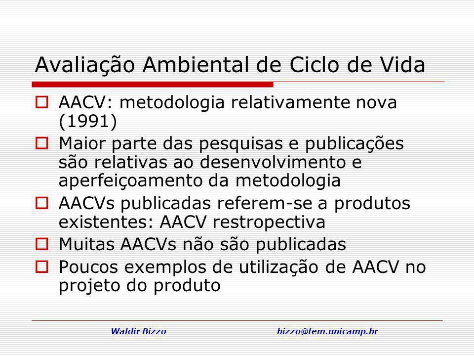 Waldir Bizzo bizzo@fem.unicamp.br Avaliação Ambiental de Ciclo de Vida AACV: metodologia relativamente nova (1991) Maior parte das pesquisas e publica