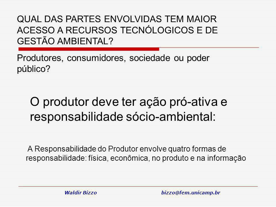 Waldir Bizzo bizzo@fem.unicamp.br O produtor deve ter ação pró-ativa e responsabilidade sócio-ambiental: A Responsabilidade do Produtor envolve quatro
