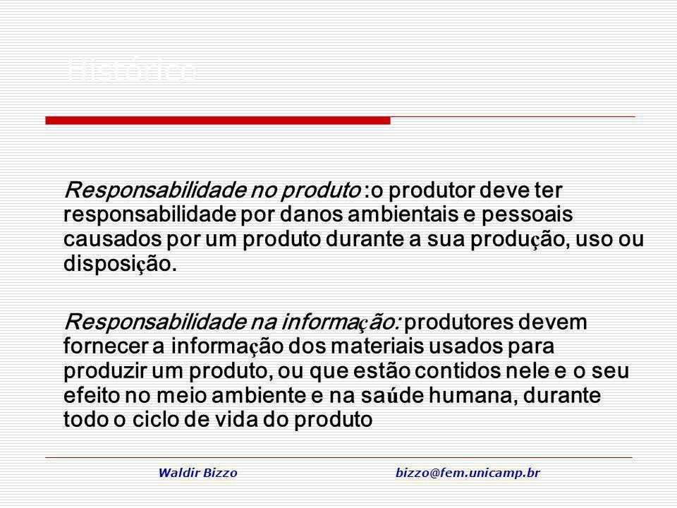 Waldir Bizzo bizzo@fem.unicamp.br Histórico Responsabilidade no produto :o produtor deve ter responsabilidade por danos ambientais e pessoais causados
