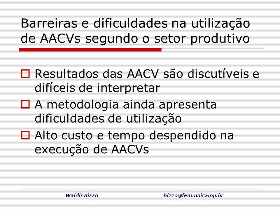 Waldir Bizzo bizzo@fem.unicamp.br Barreiras e dificuldades na utilização de AACVs segundo o setor produtivo Resultados das AACV são discutíveis e difí