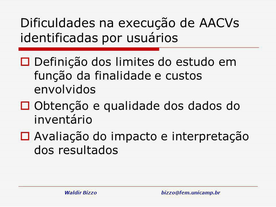 Waldir Bizzo bizzo@fem.unicamp.br Dificuldades na execução de AACVs identificadas por usuários Definição dos limites do estudo em função da finalidade