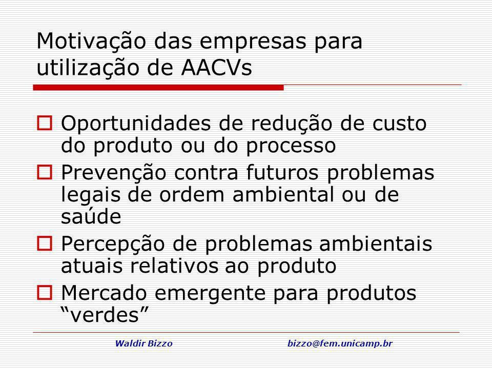 Waldir Bizzo bizzo@fem.unicamp.br Motivação das empresas para utilização de AACVs Oportunidades de redução de custo do produto ou do processo Prevençã