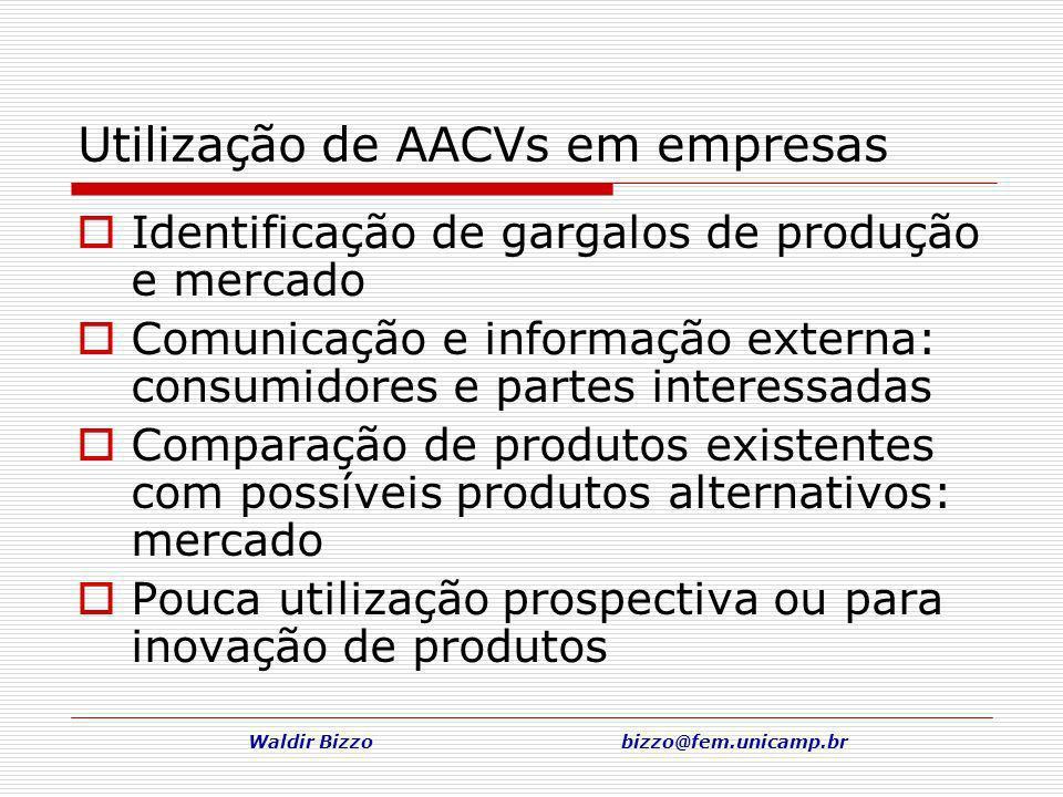 Waldir Bizzo bizzo@fem.unicamp.br Utilização de AACVs em empresas Identificação de gargalos de produção e mercado Comunicação e informação externa: co