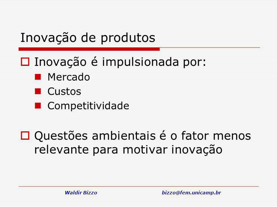 Waldir Bizzo bizzo@fem.unicamp.br Inovação de produtos Inovação é impulsionada por: Mercado Custos Competitividade Questões ambientais é o fator menos