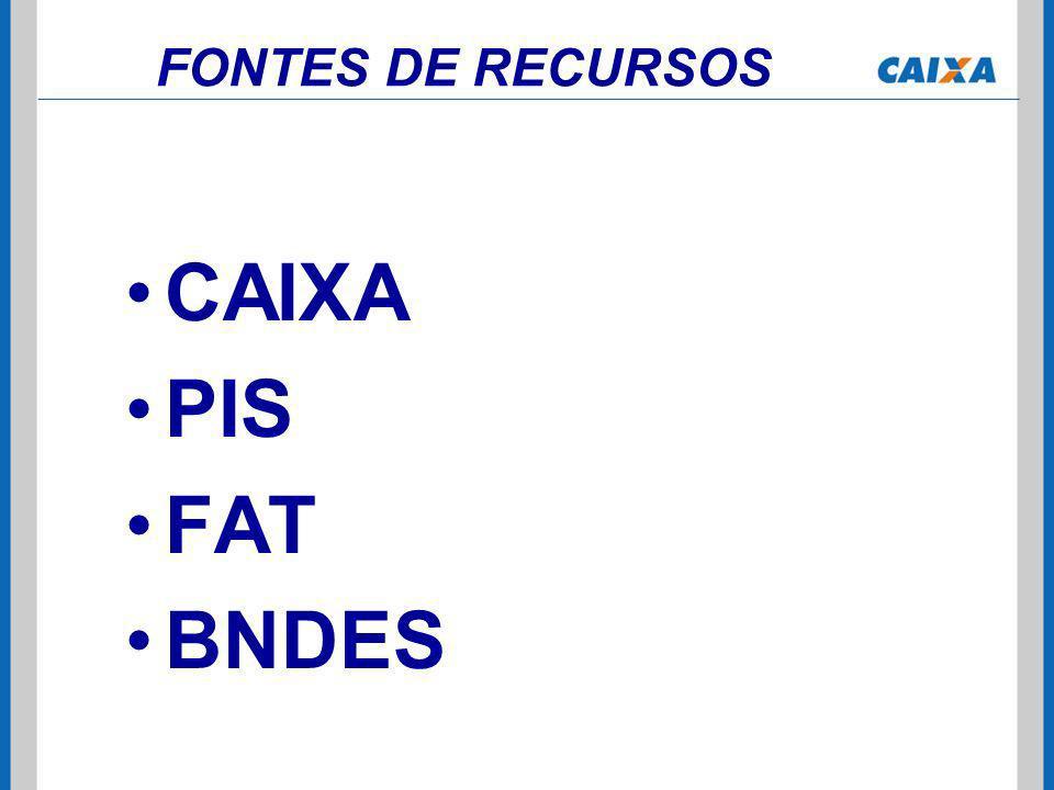 CAIXA PIS FAT BNDES FONTES DE RECURSOS