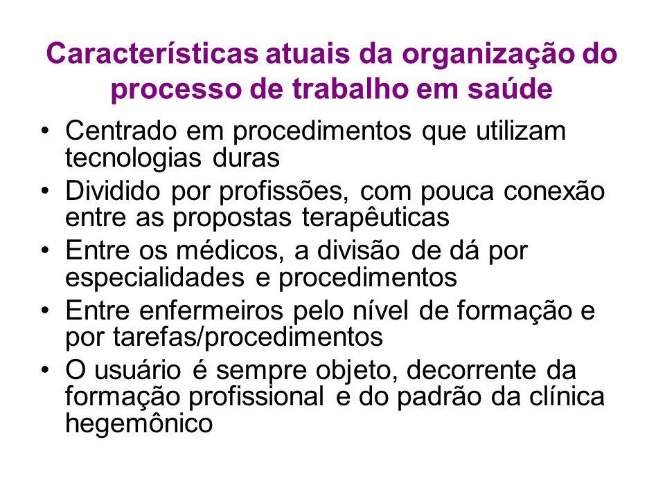 Características atuais da organização do processo de trabalho em saúde Centrado em procedimentos que utilizam tecnologias duras Dividido por profissõe