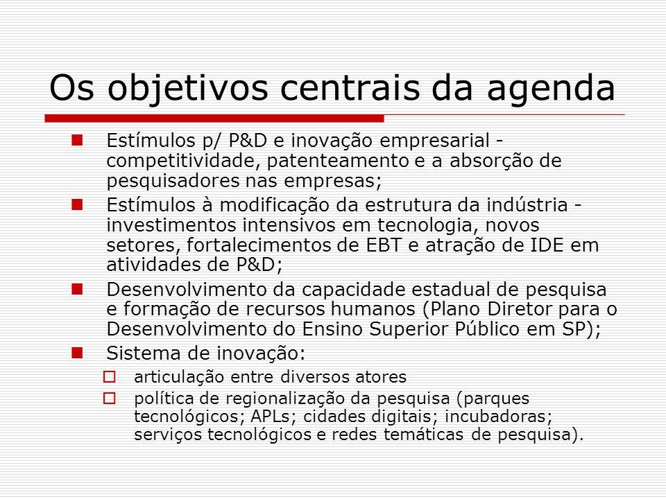 Os objetivos centrais da agenda Estímulos p/ P&D e inovação empresarial - competitividade, patenteamento e a absorção de pesquisadores nas empresas; E