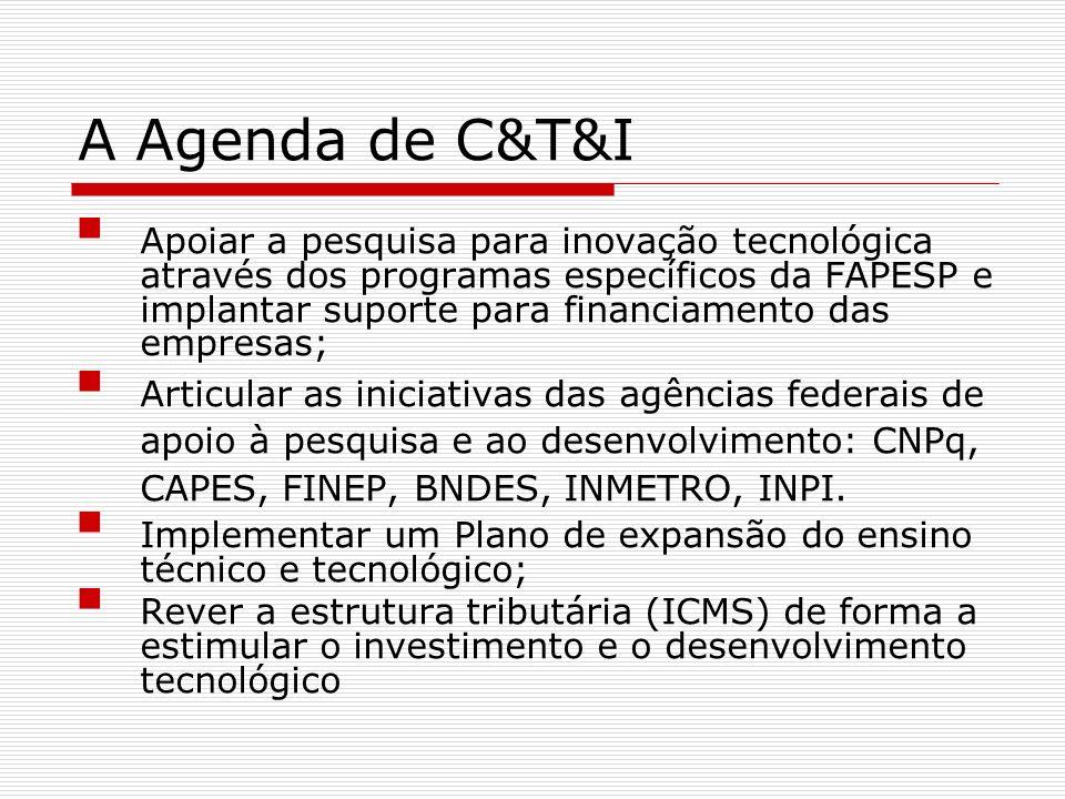 A Agenda de C&T&I Apoiar a pesquisa para inovação tecnológica através dos programas específicos da FAPESP e implantar suporte para financiamento das empresas; Articular as iniciativas das agências federais de apoio à pesquisa e ao desenvolvimento: CNPq, CAPES, FINEP, BNDES, INMETRO, INPI.