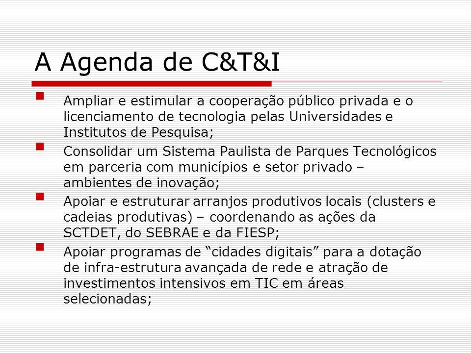 A Agenda de C&T&I Ampliar e estimular a cooperação público privada e o licenciamento de tecnologia pelas Universidades e Institutos de Pesquisa; Consolidar um Sistema Paulista de Parques Tecnológicos em parceria com municípios e setor privado – ambientes de inovação; Apoiar e estruturar arranjos produtivos locais (clusters e cadeias produtivas) – coordenando as ações da SCTDET, do SEBRAE e da FIESP; Apoiar programas de cidades digitais para a dotação de infra-estrutura avançada de rede e atração de investimentos intensivos em TIC em áreas selecionadas;