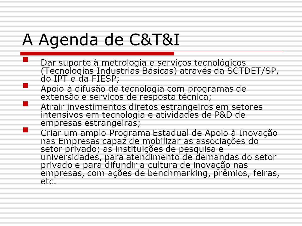 A Agenda de C&T&I Dar suporte à metrologia e serviços tecnológicos (Tecnologias Industrias Básicas) através da SCTDET/SP, do IPT e da FIESP; Apoio à d