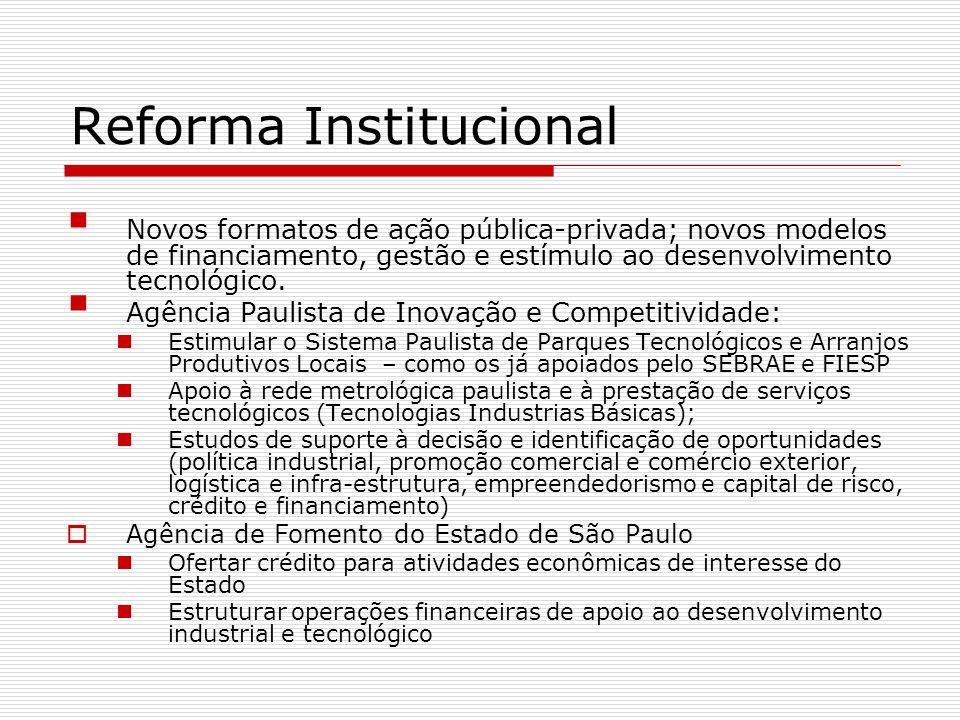 Reforma Institucional Novos formatos de ação pública-privada; novos modelos de financiamento, gestão e estímulo ao desenvolvimento tecnológico. Agênci