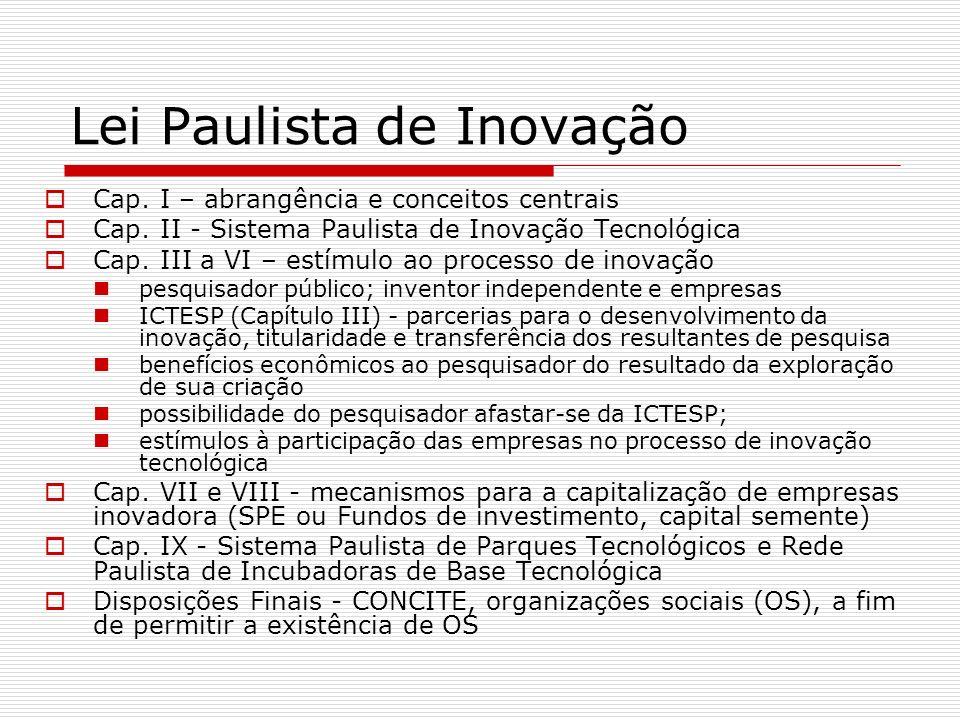 Lei Paulista de Inovação Cap. I – abrangência e conceitos centrais Cap. II - Sistema Paulista de Inovação Tecnológica Cap. III a VI – estímulo ao proc