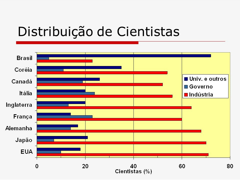 Lei Paulista de Inovação: Emenda Aglutinativa Suprime exigência de licitação prévia para comercialização de resultados de pesquisa (Art.