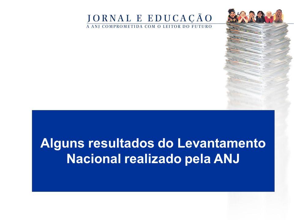 Alguns resultados do Levantamento Nacional realizado pela ANJ