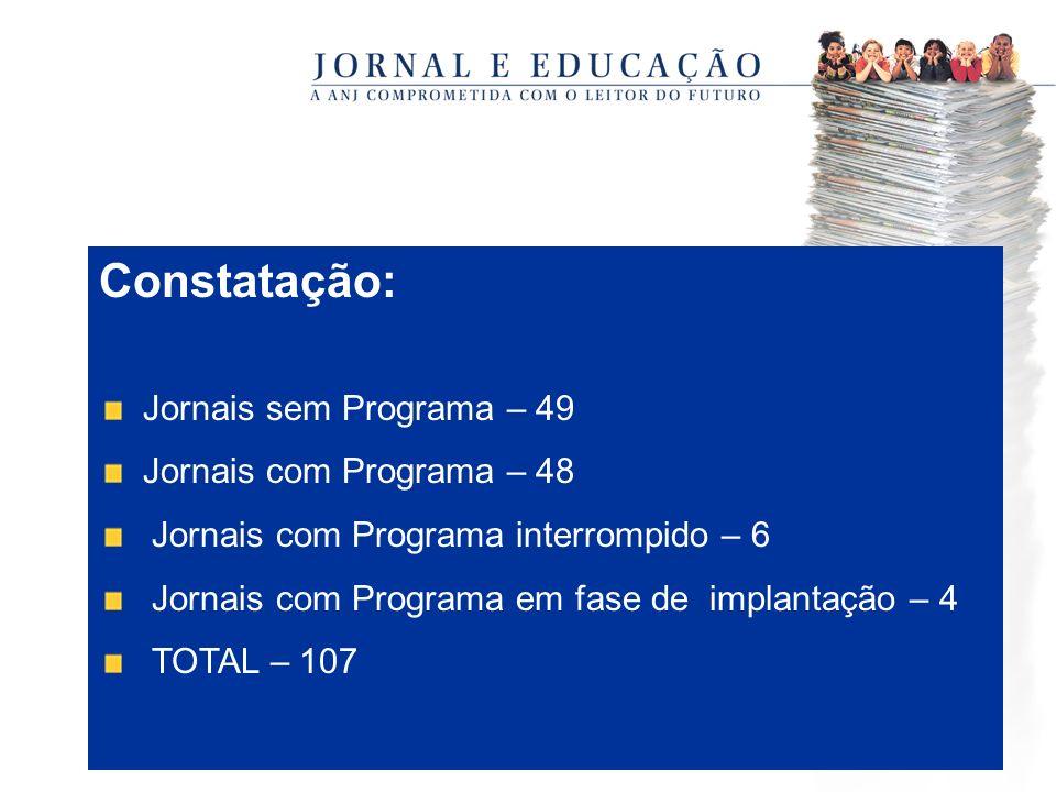 Constatação: Jornais sem Programa – 49 Jornais com Programa – 48 Jornais com Programa interrompido – 6 Jornais com Programa em fase de implantação – 4 TOTAL – 107