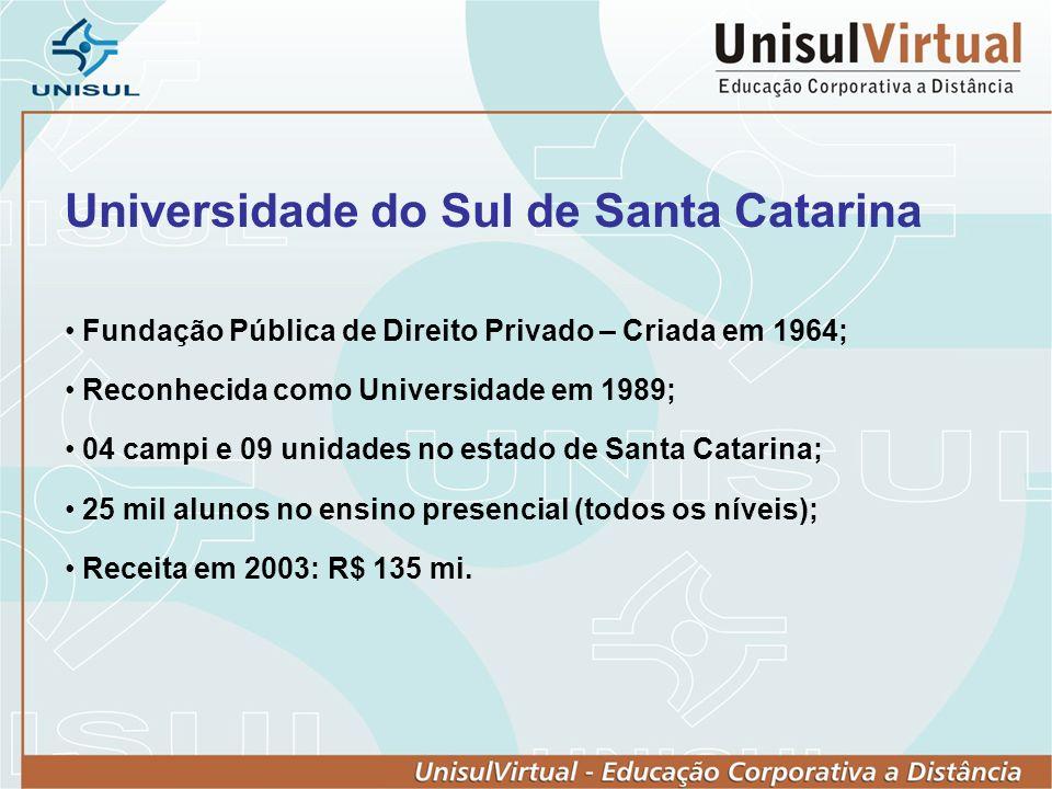 Universidade do Sul de Santa Catarina Fundação Pública de Direito Privado – Criada em 1964; Reconhecida como Universidade em 1989; 04 campi e 09 unidades no estado de Santa Catarina; 25 mil alunos no ensino presencial (todos os níveis); Receita em 2003: R$ 135 mi.