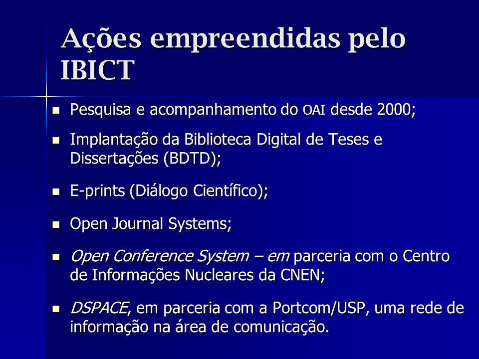 Ações empreendidas pelo IBICT Pesquisa e acompanhamento do OAI desde 2000; Pesquisa e acompanhamento do OAI desde 2000; Implantação da Biblioteca Digi