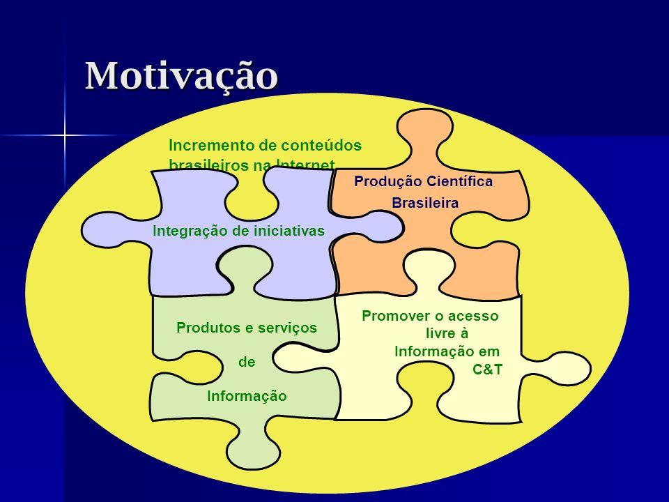 Motivação Incremento de conteúdos brasileiros na Internet Promover o acesso livre à Informação em C&T Produtos e serviços de Informação Integração de