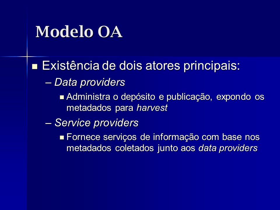 Modelo OA Existência de dois atores principais: Existência de dois atores principais: –Data providers Administra o depósito e publicação, expondo os m