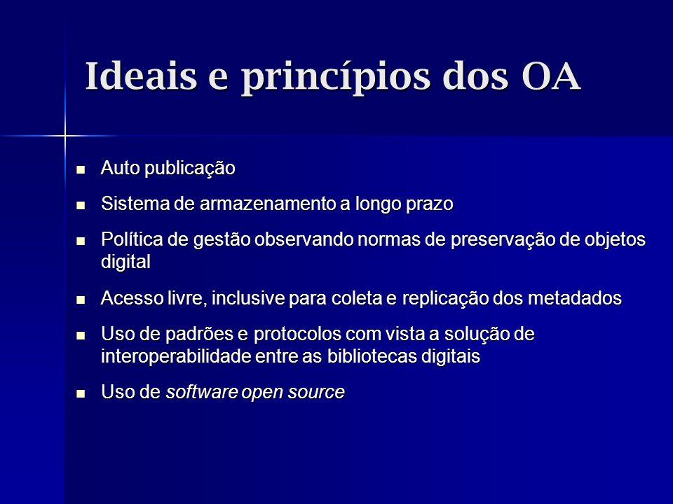Ideais e princípios dos OA Auto publicação Auto publicação Sistema de armazenamento a longo prazo Sistema de armazenamento a longo prazo Política de g
