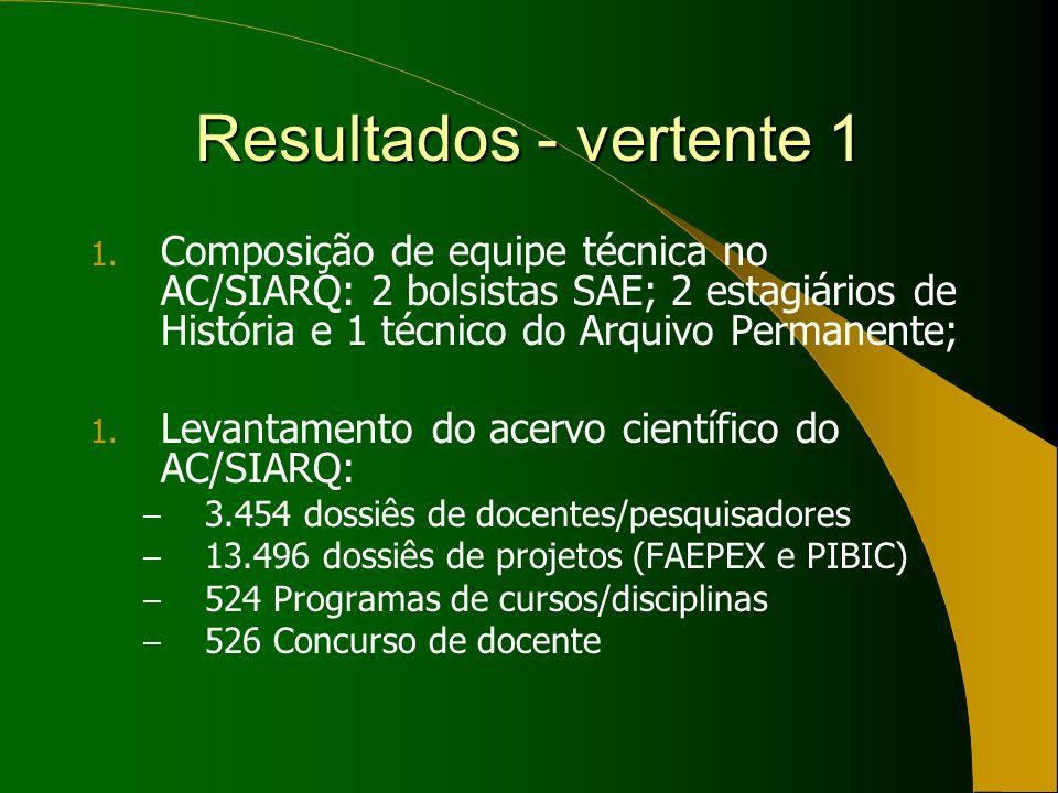 Resultados - vertente 1 1. Composição de equipe técnica no AC/SIARQ: 2 bolsistas SAE; 2 estagiários de História e 1 técnico do Arquivo Permanente; 1.