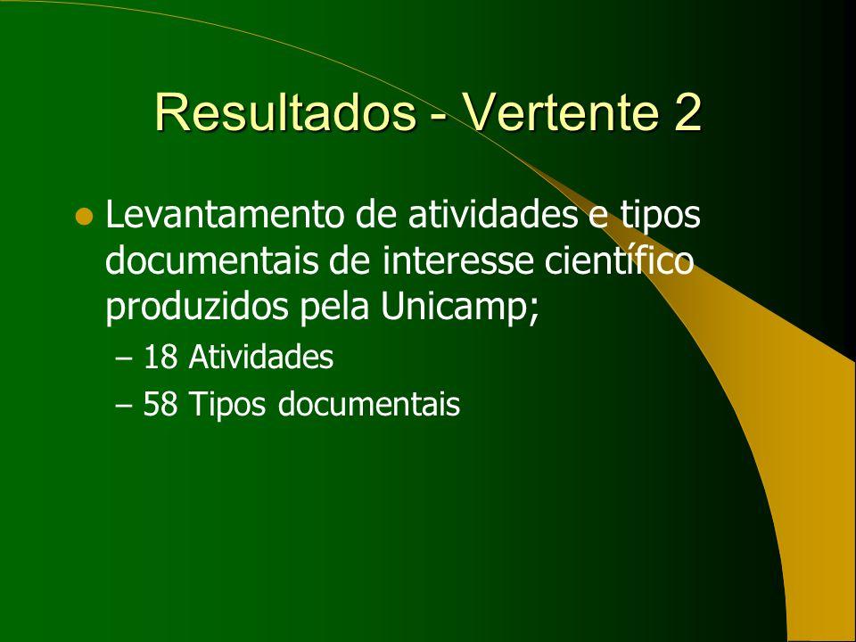 Resultados - Vertente 2 Levantamento de atividades e tipos documentais de interesse científico produzidos pela Unicamp; – 18 Atividades – 58 Tipos doc