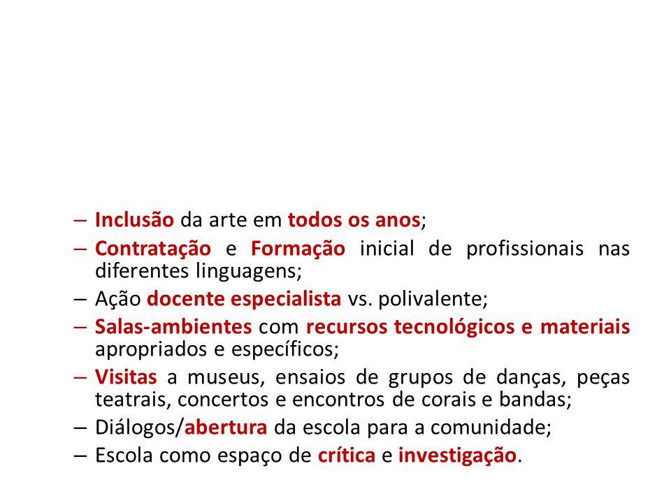 – Inclusão da arte em todos os anos; – Contratação e Formação inicial de profissionais nas diferentes linguagens; – Ação docente especialista vs. poli