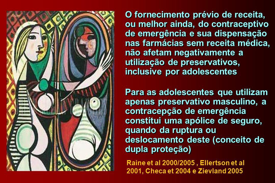 Raine et al 2000/2005, Ellertson et al 2001, Checa et 2004 e Zievland 2005 O fornecimento prévio de receita, ou melhor ainda, do contraceptivo de emer