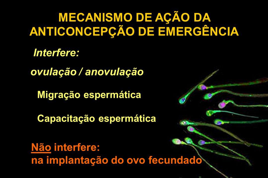 MECANISMO DE AÇÃO DA ANTICONCEPÇÃO DE EMERGÊNCIA Migração espermática Capacitação espermática Interfere: ovulação / anovulação Interfere: ovulação / a