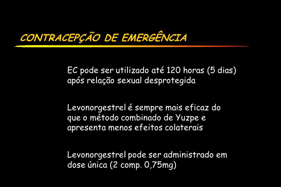 CONTRACEPÇÃO DE EMERGÊNCIA EC pode ser utilizado até 120 horas (5 dias) após relação sexual desprotegida Levonorgestrel é sempre mais eficaz do que o