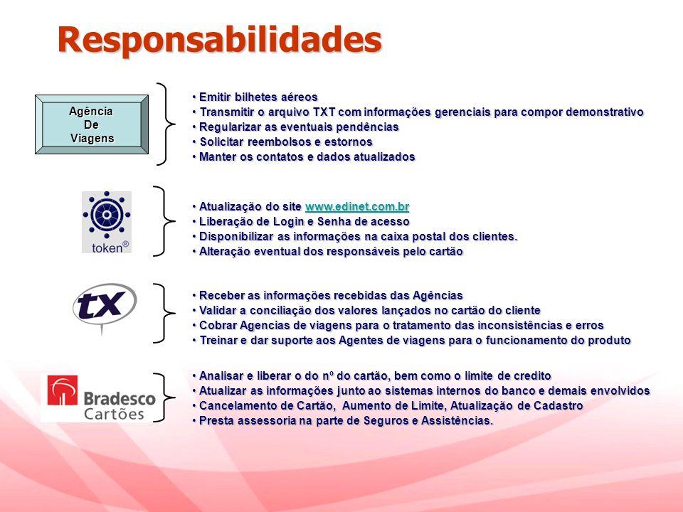 Responsabilidades Emitir bilhetes aéreos Emitir bilhetes aéreos Transmitir o arquivo TXT com informações gerenciais para compor demonstrativo Transmit