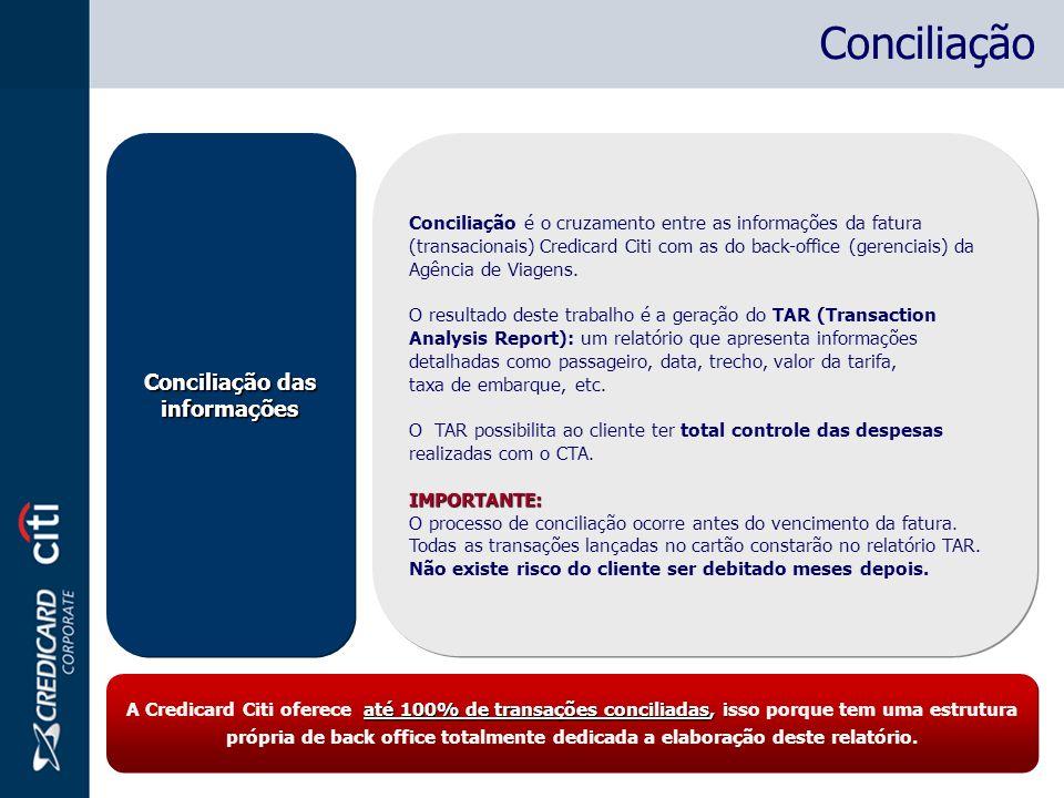 Conciliação Conciliação das informações Conciliação é o cruzamento entre as informações da fatura (transacionais) Credicard Citi com as do back-office (gerenciais) da Agência de Viagens.