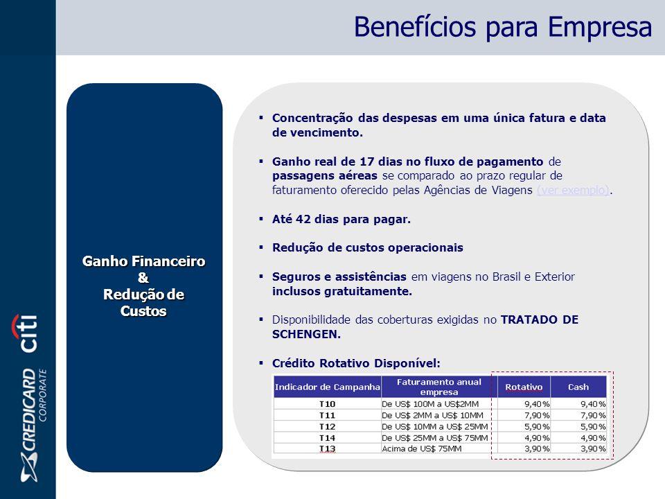 Ganho Financeiro & Redução de Custos Ganho Financeiro & Redução de Custos Concentração das despesas em uma única fatura e data de vencimento.
