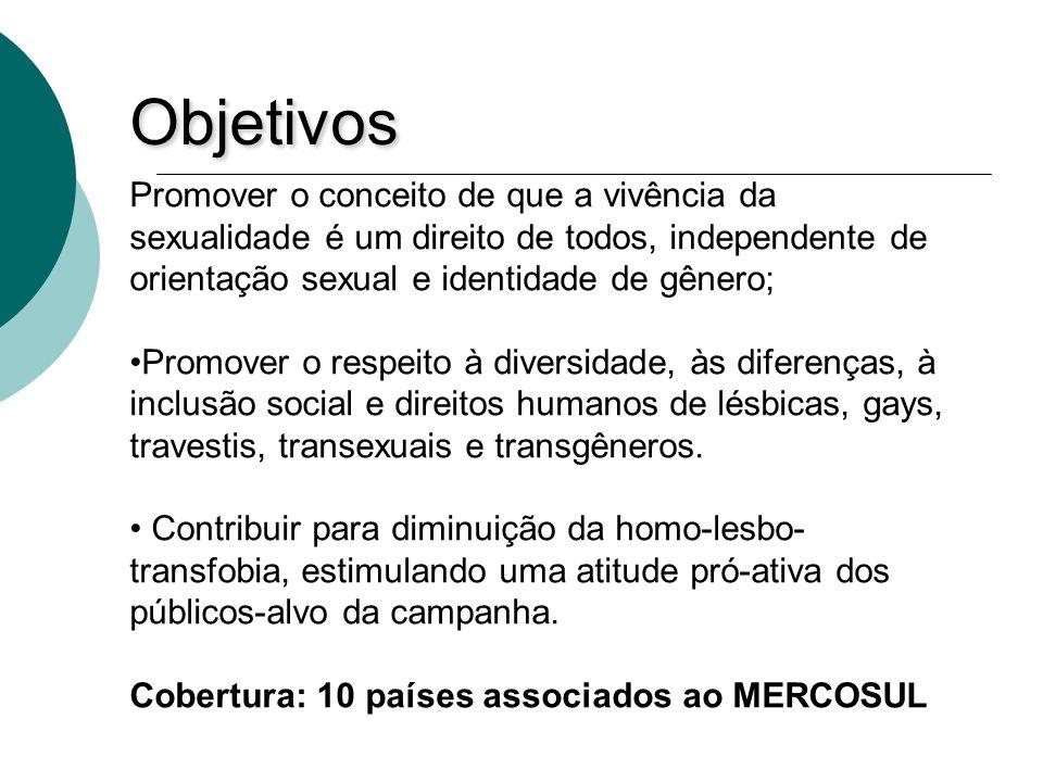 Objetivos Promover o conceito de que a vivência da sexualidade é um direito de todos, independente de orientação sexual e identidade de gênero; Promov