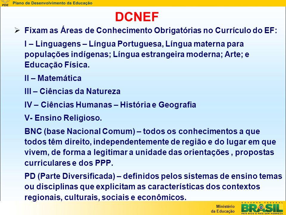 Ministério da Educação DCNEF Fixam as Áreas de Conhecimento Obrigatórias no Currículo do EF: I – Linguagens – Língua Portuguesa, Língua materna para p