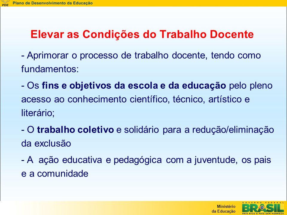 Ministério da Educação Elevar as Condições do Trabalho Docente - Aprimorar o processo de trabalho docente, tendo como fundamentos: - Os fins e objetiv